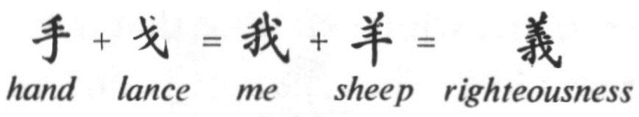 Chinese: 'dagger' + 'hand' + 'sheep' = 'righteousness'